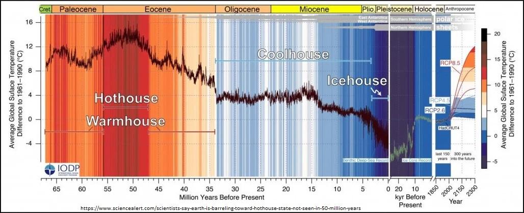 Study fine tunes climate history